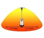 Vytápění- velké (plynový hřib)